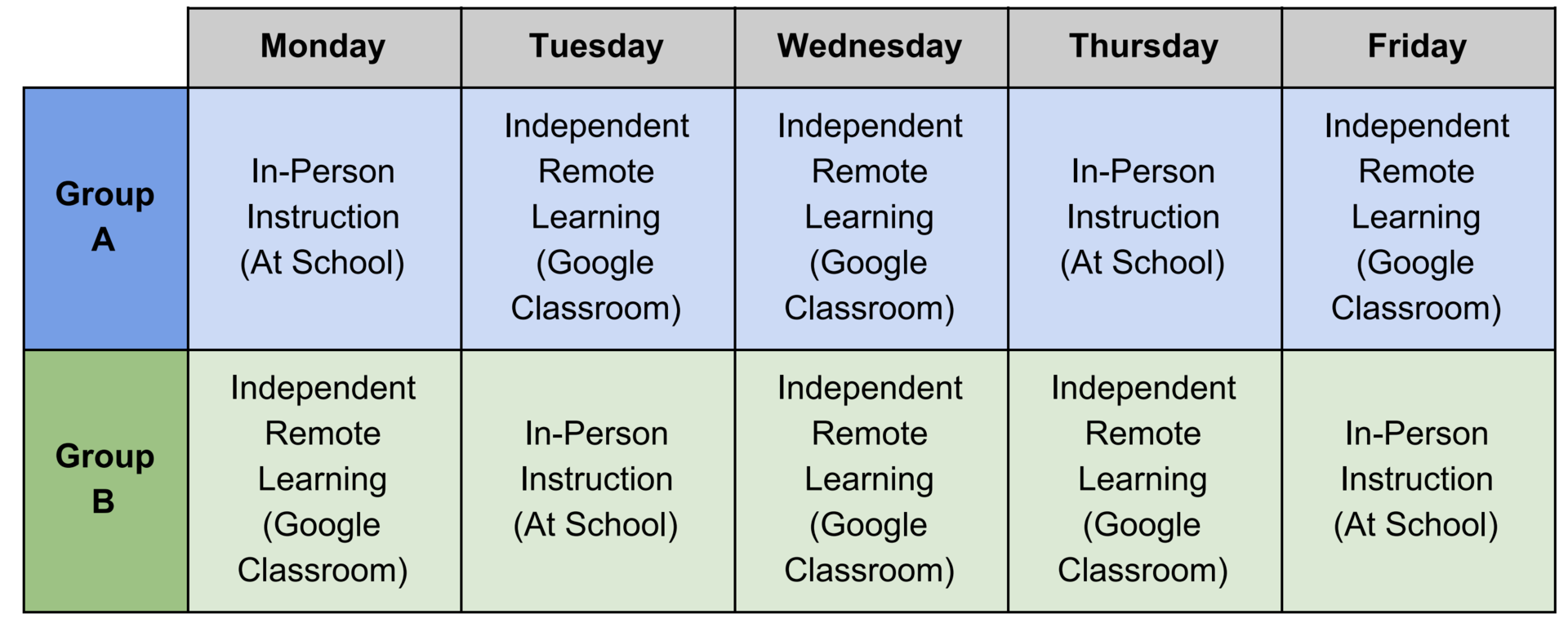 Phase 2: Blended Learning Schedule