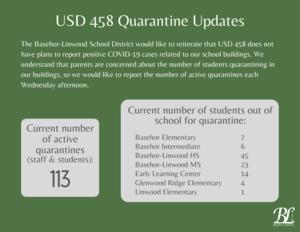 02.03.21 Quarantines (113)