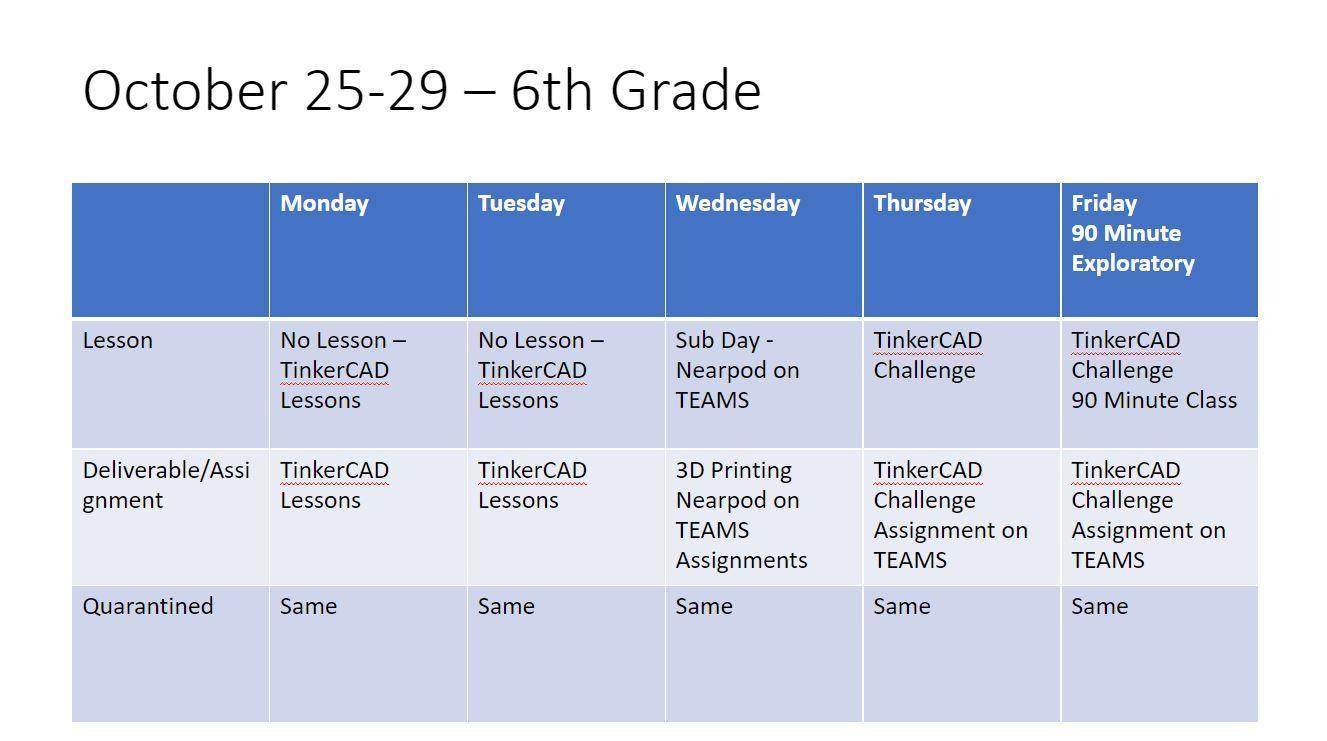 10-25 to 10-29 Agenda