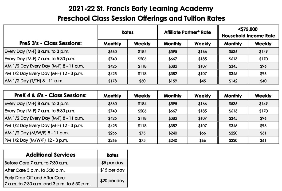 St. Francis Class Session Offerings & Tuition Rates