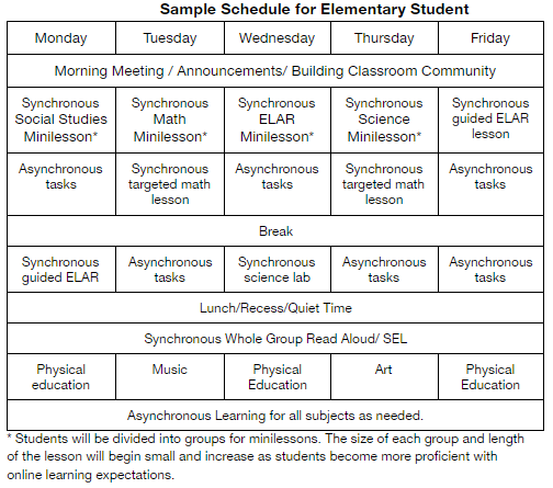 Sample Schedule for Elementary Students