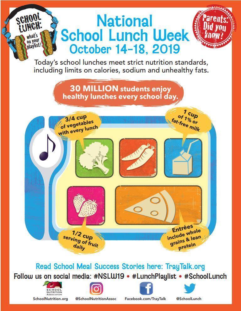 National School Lunch Week Poster