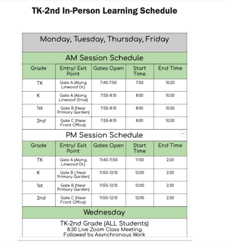 TK-2nd Grade In-Person Learning Begins Monday, February 22nd Featured Photo