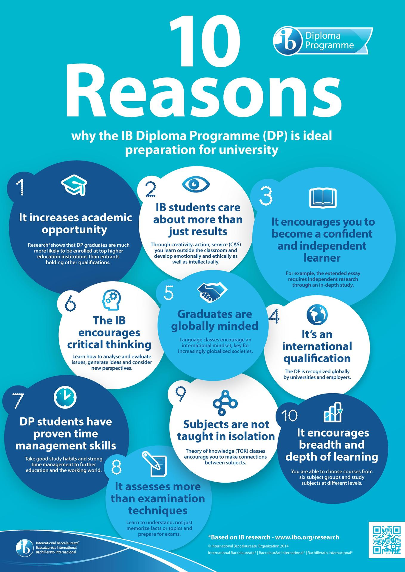 10 Reasons DP