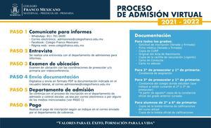 Proceso de admisión virtual 2021-2022.jpeg