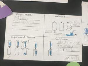 The students then went back to class and wrote about their experiment.