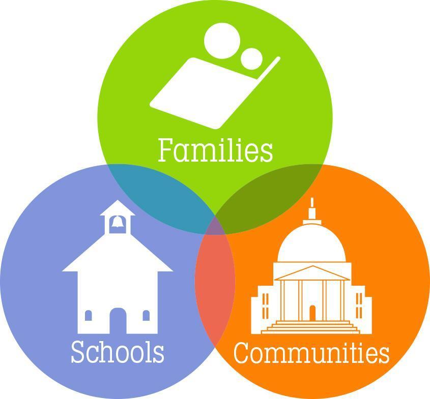 Families Schools Communities Link