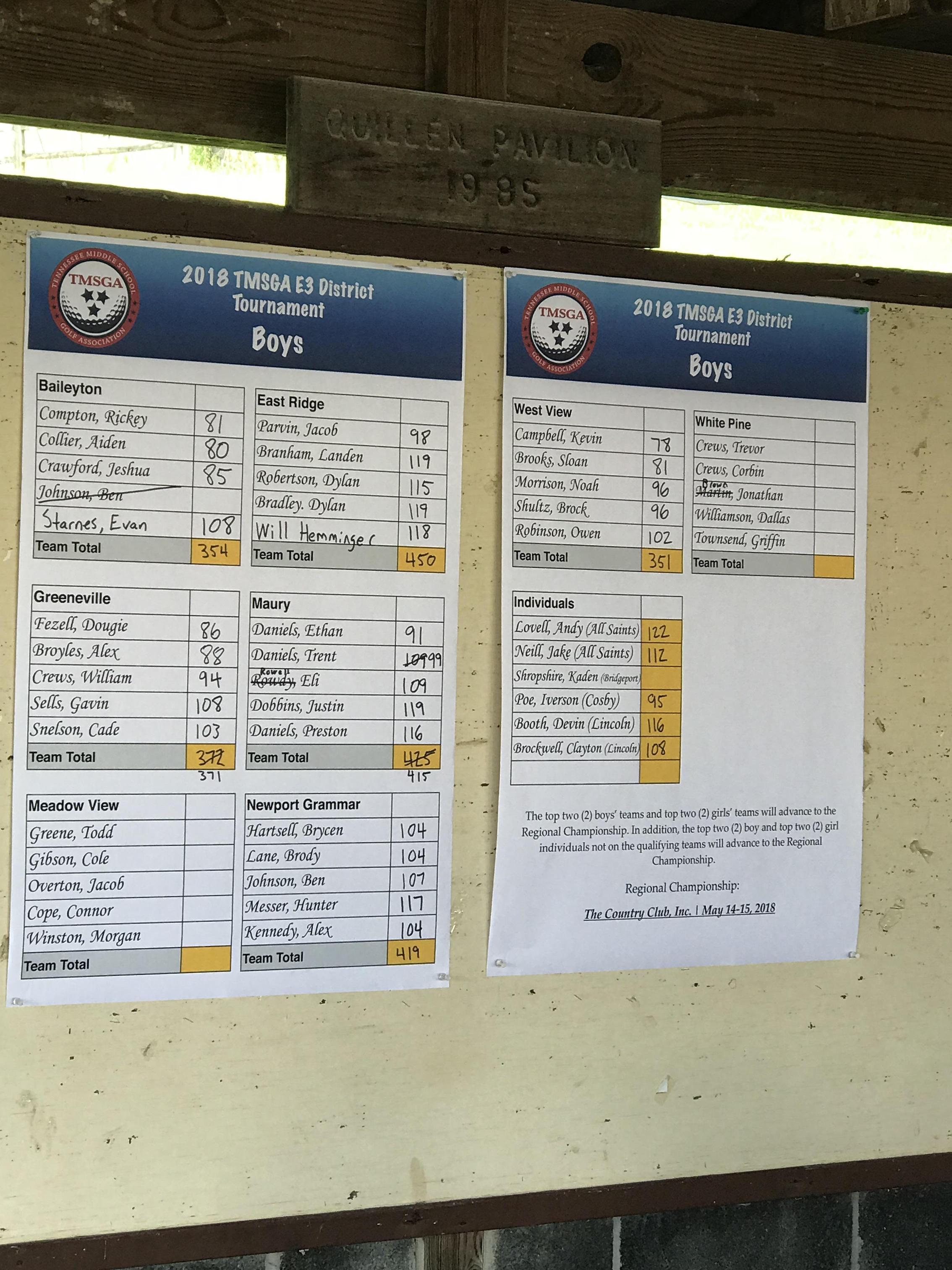 2017-2018 GMS Golf Team