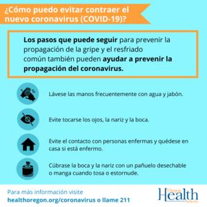 COVID prevention Spanish