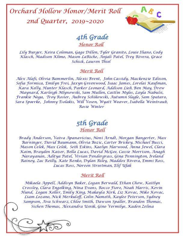 Congratulations to our 2nd Quarter Honor and Merit Roll students! Featured Photo