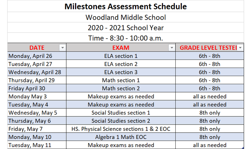 Milestones Assessment Schedule Featured Photo