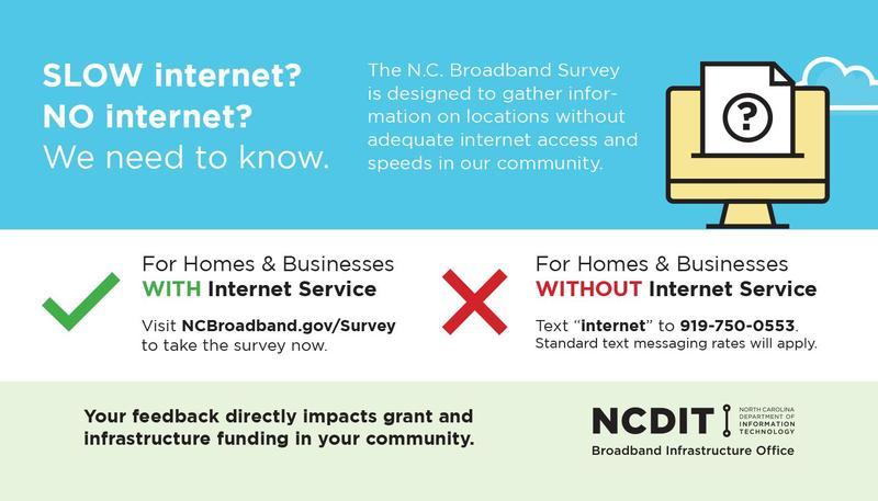 NC Broadband Survey link