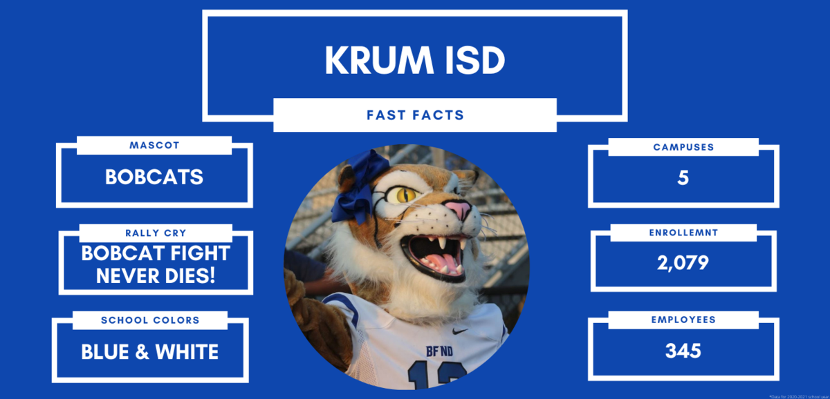 visual infographic detailing various fast facts about the district