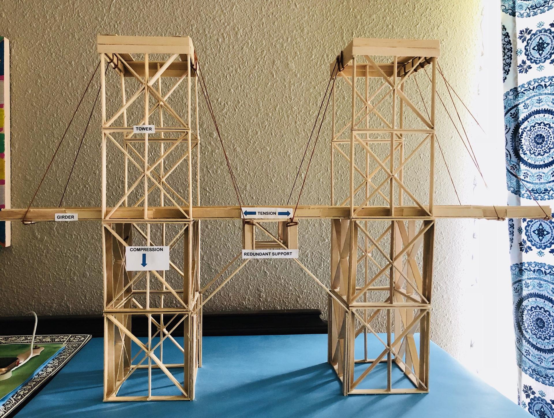 Bridge building, 2019