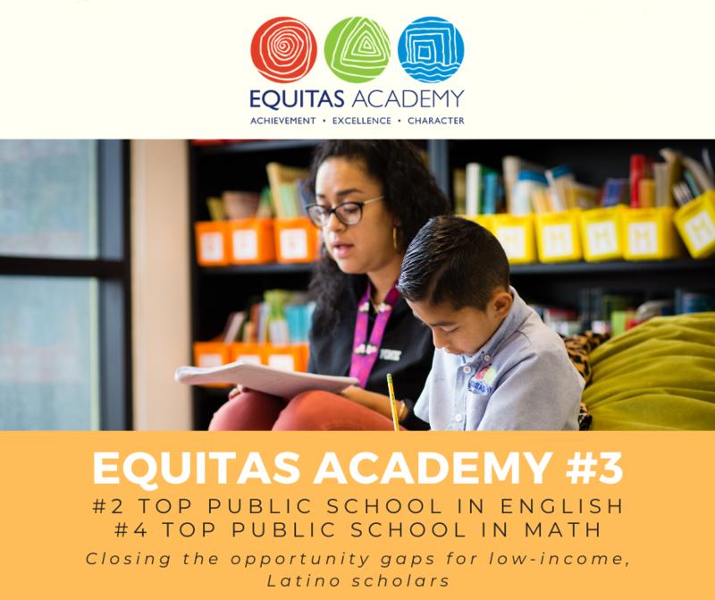 Top Schools in Los Angeles / Mejores Escuelas en Los Angeles Featured Photo