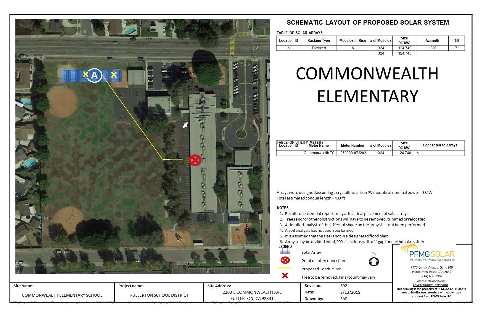 Commonwealth Elementary Schematic Layout of Proposed Solar System