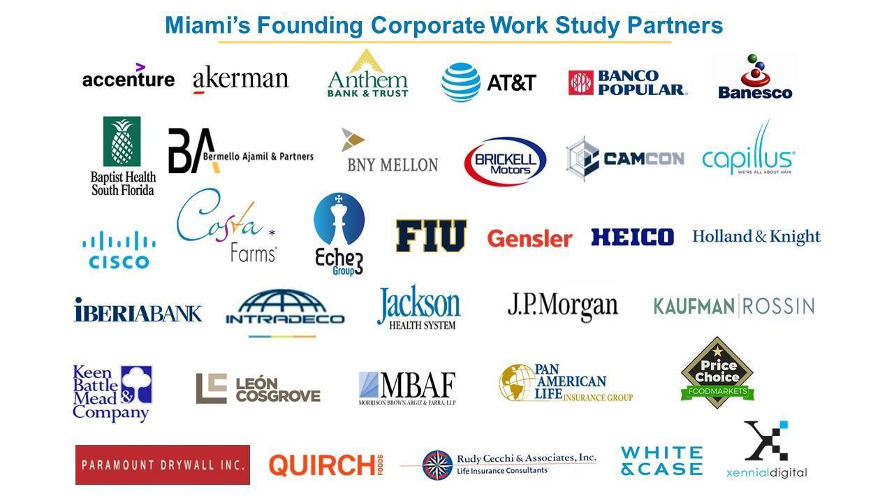 Founding CWSP Partners