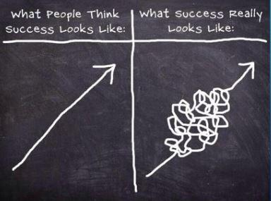 Success is not a one way track