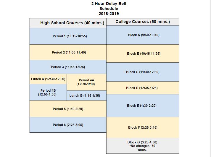 2 Hour Delay Bell Schedule