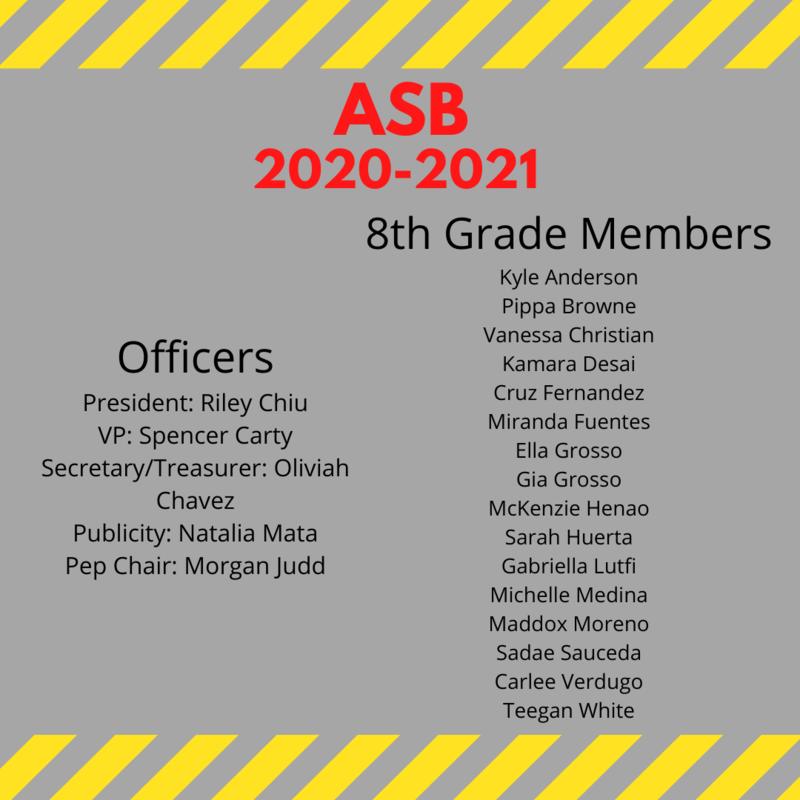 ASB list