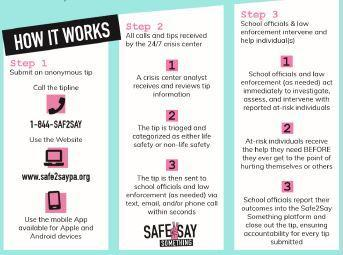 Safe2Say Image