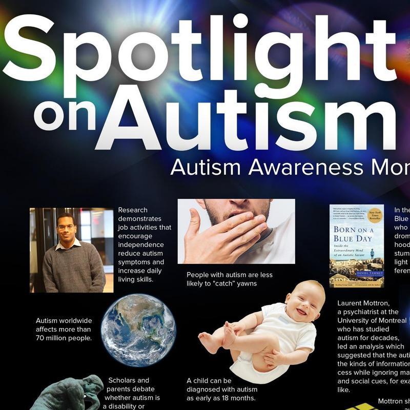 Spotlight on Autism