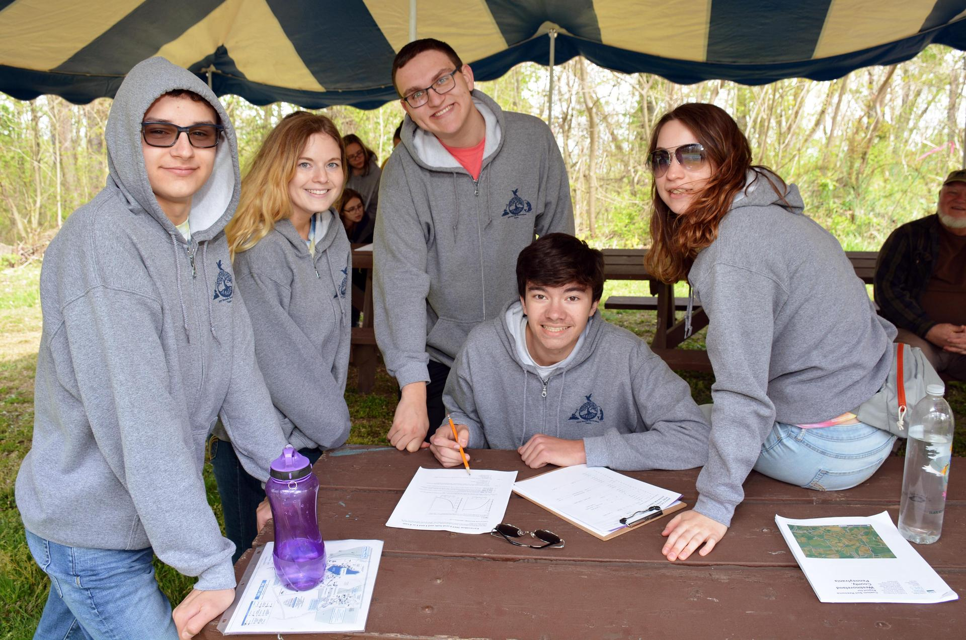 2019 Envirothon Competition