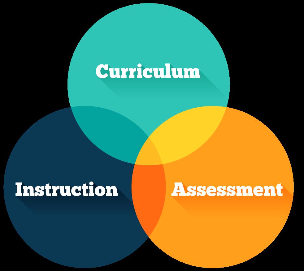 Teacher Portal - Miscellaneous - Ocean Springs School District