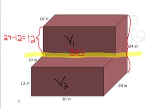 area problem graph