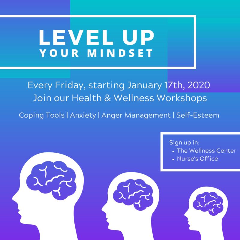 Level up your mindset