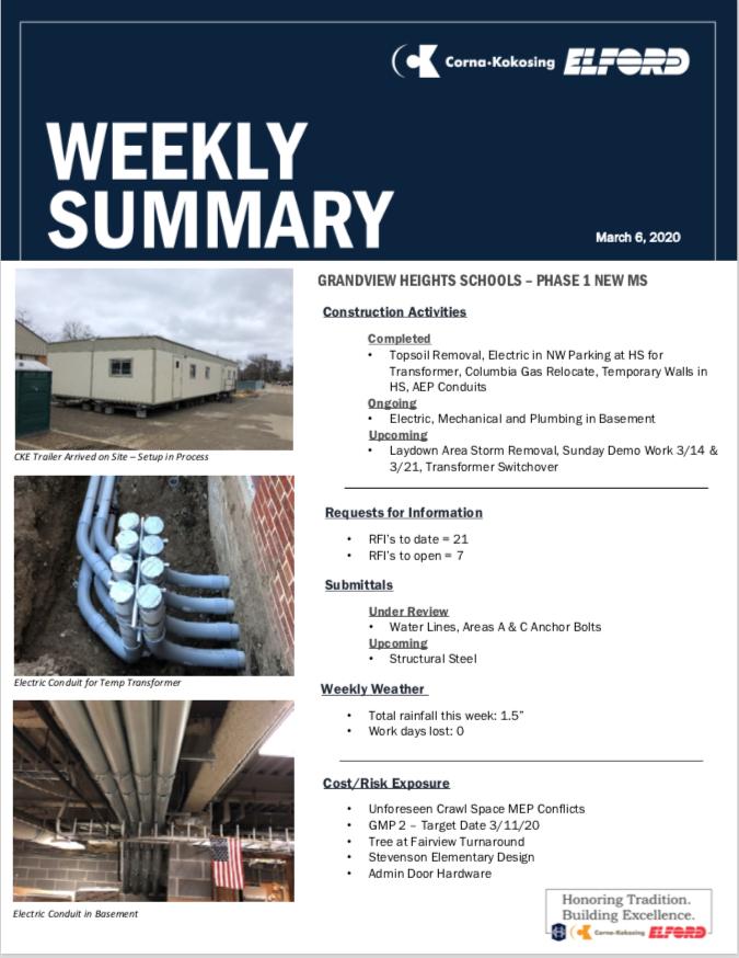 GHS Weekly Summary 3.6.2020
