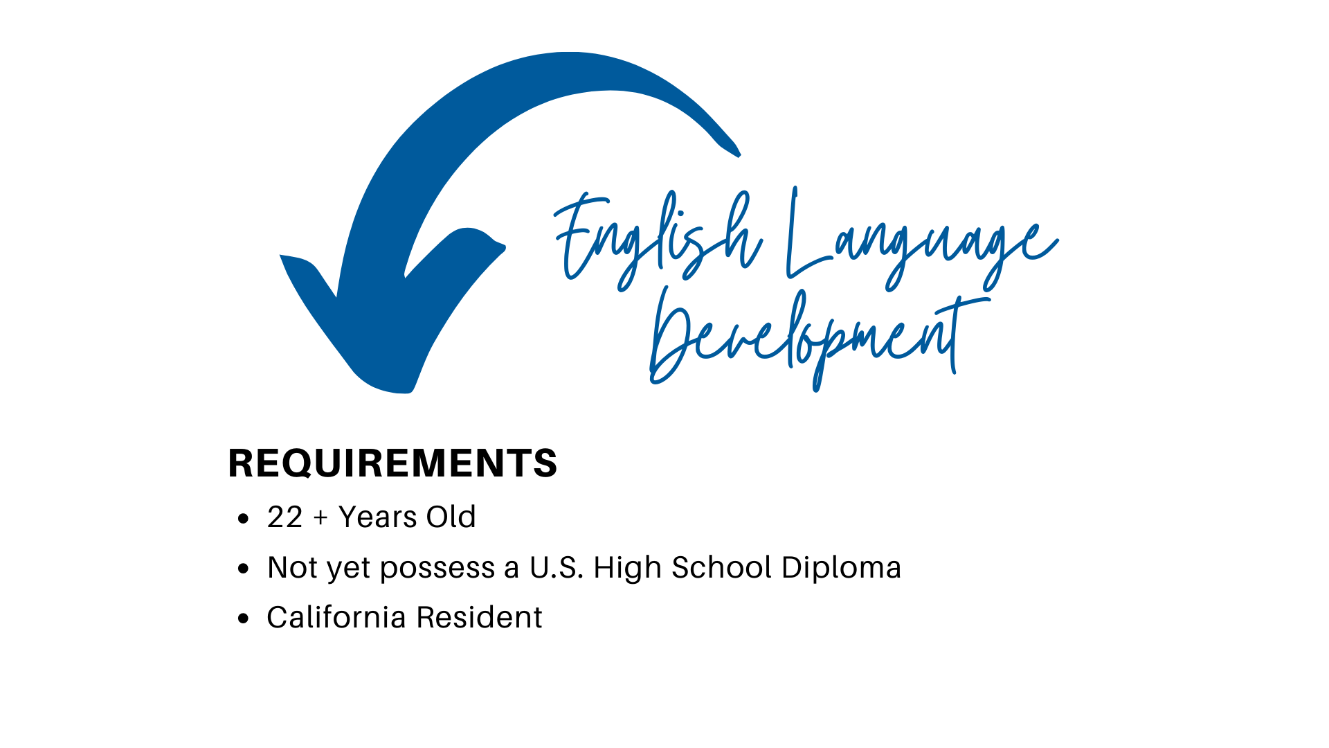 ELD requirements: 22+ years old, no US high school diploma, California resident