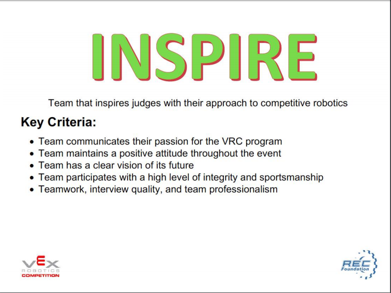 Inspire Award Standards