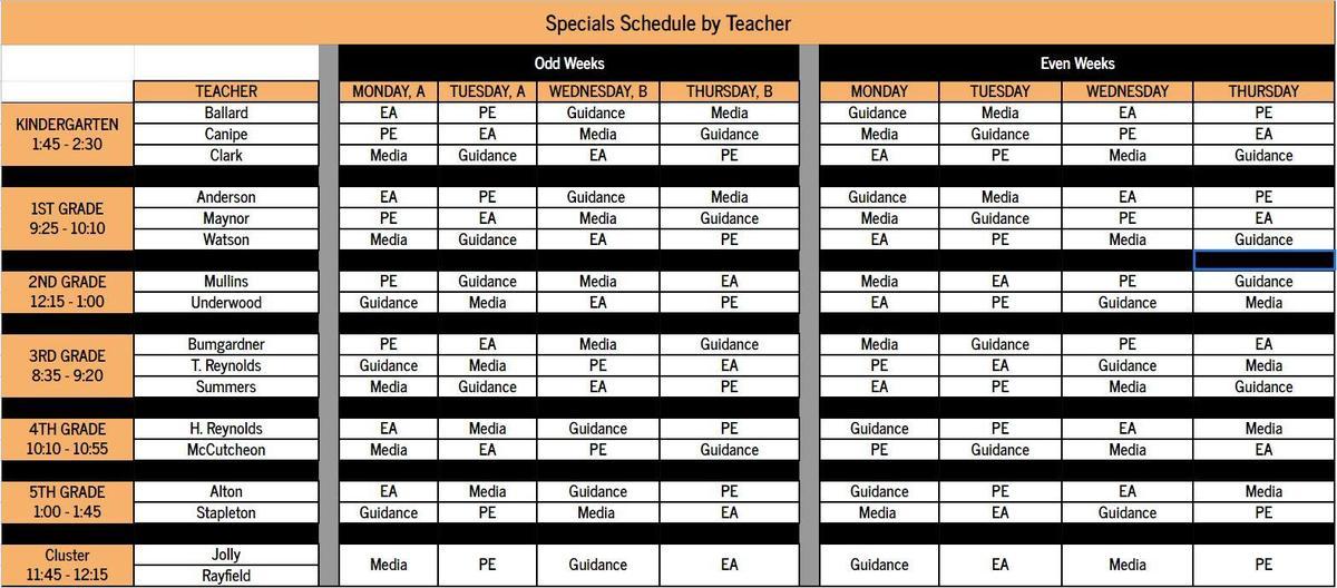 Spanish - Schedule