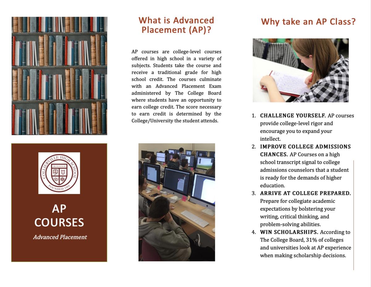 AP course info