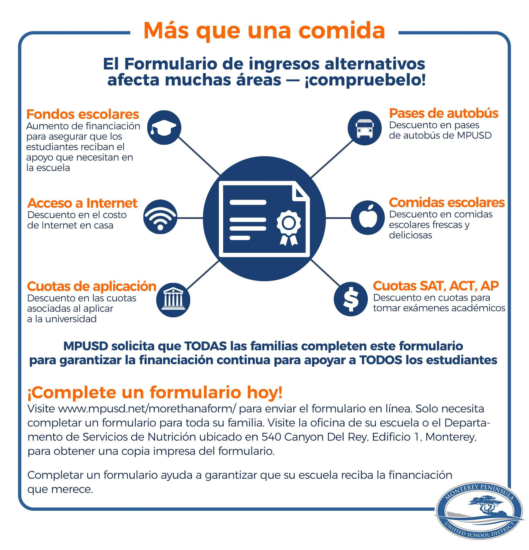 More than a meal flyer - Spanish version