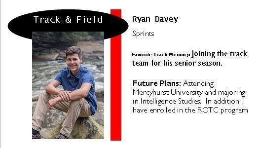 Ryan Davey