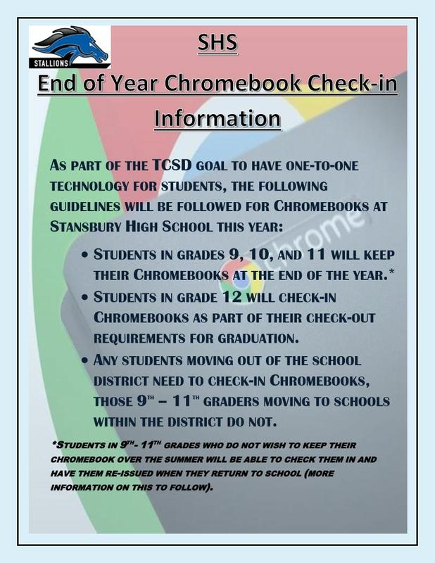 End of Year Chromebook Information Thumbnail Image