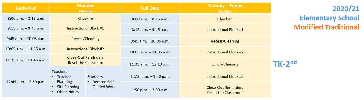 Image of daily schedule - please contact FVSD Ed Services if you need assistance