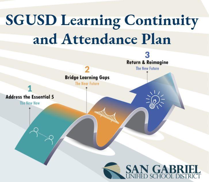 LCA Plan graphic
