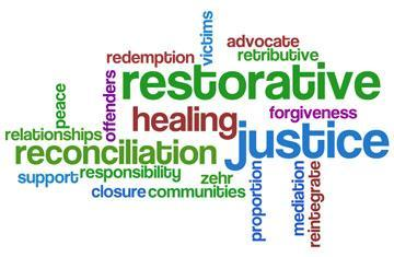 Restorative Justice Wordle