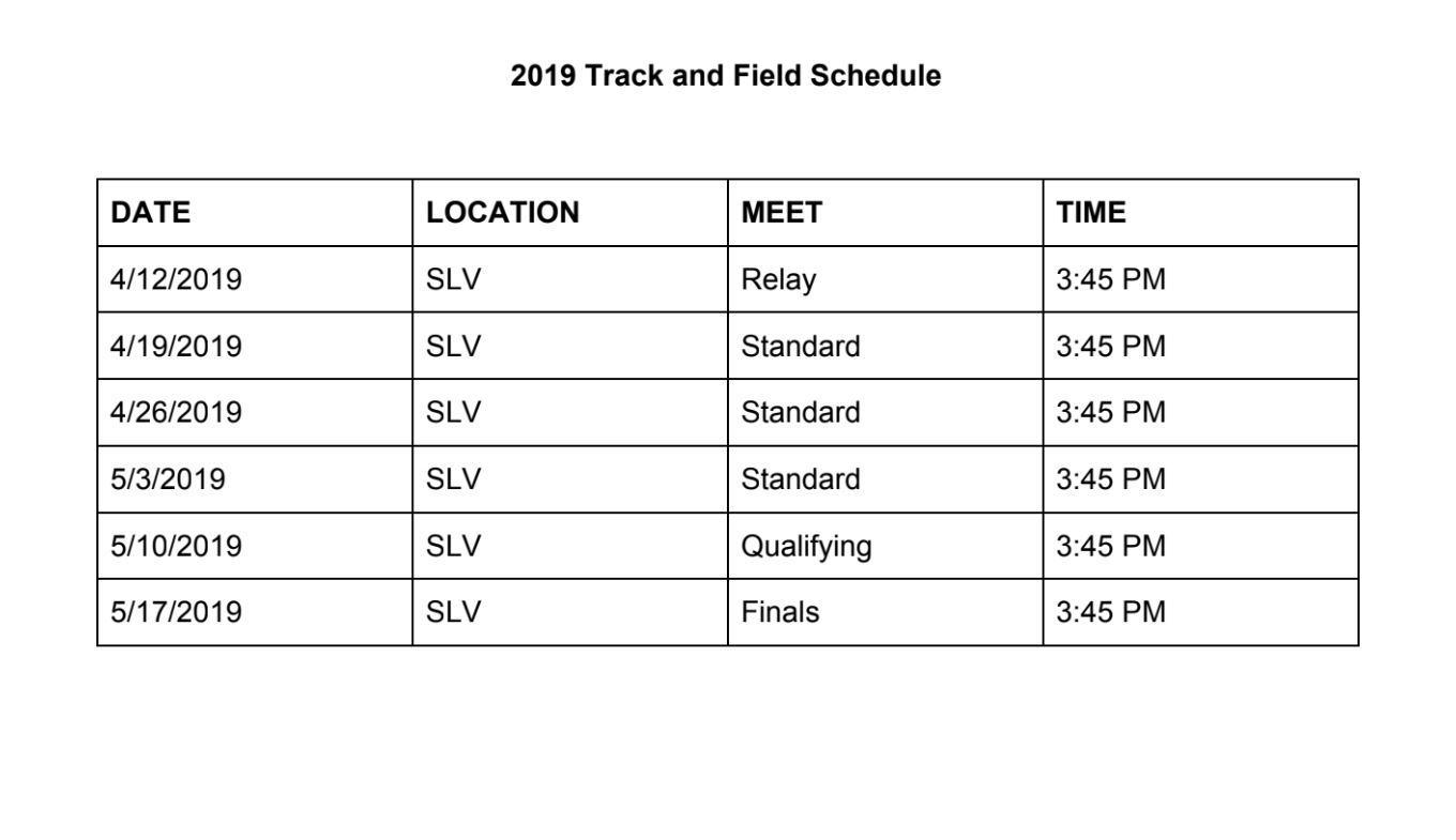 Track and Field – Track and Field – San Lorenzo Valley