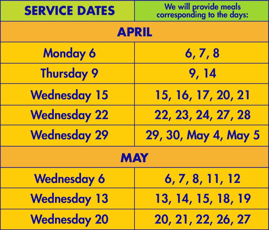 Meals dates