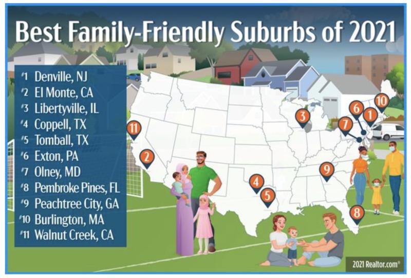 Tomball suburb ranking