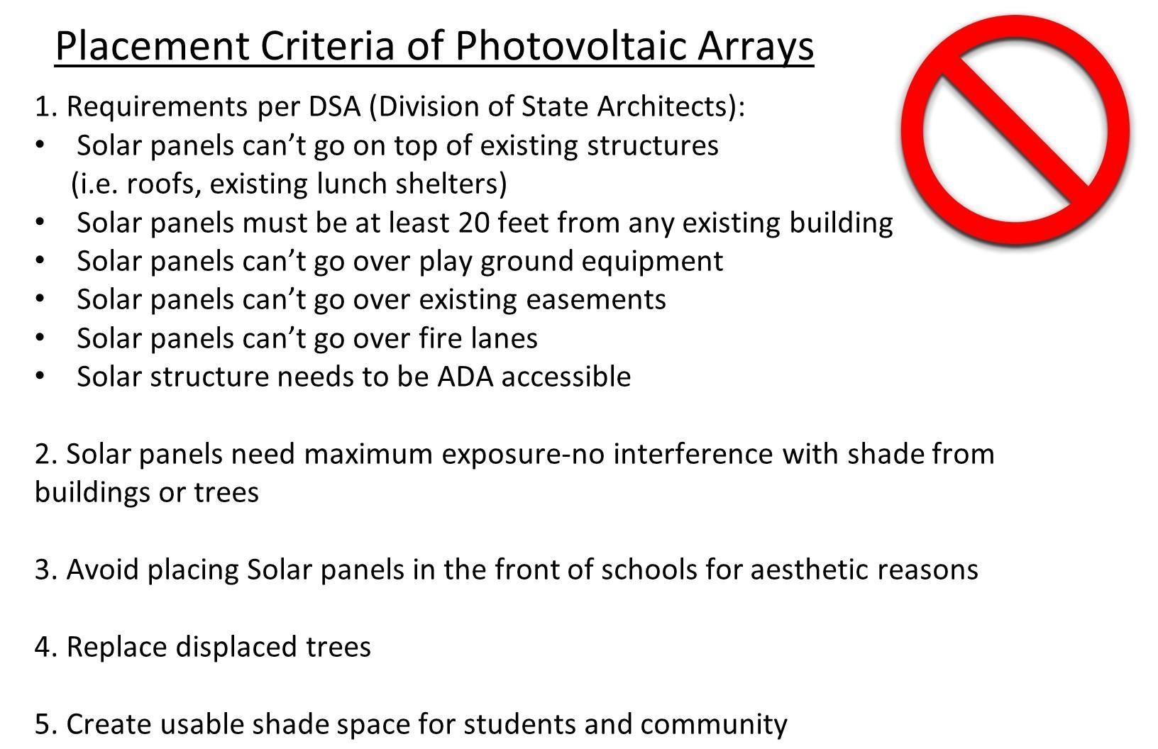 Placement Criteria of Photovoltaic Arrays