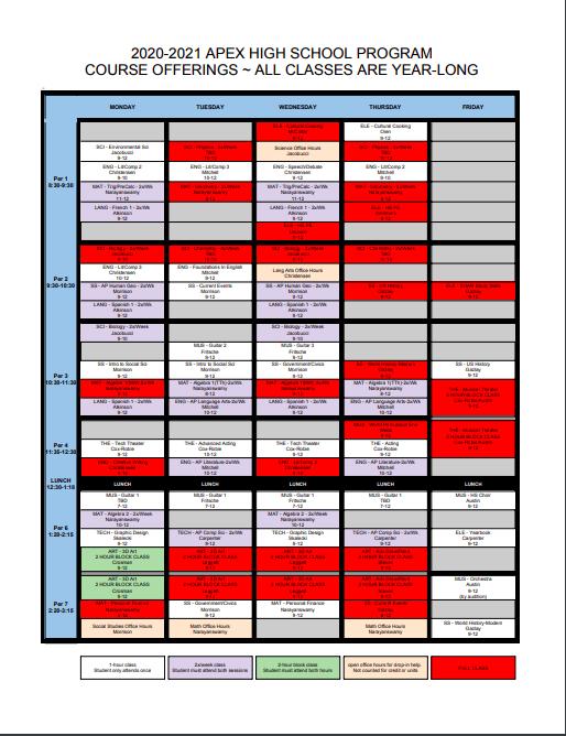 grid of classes