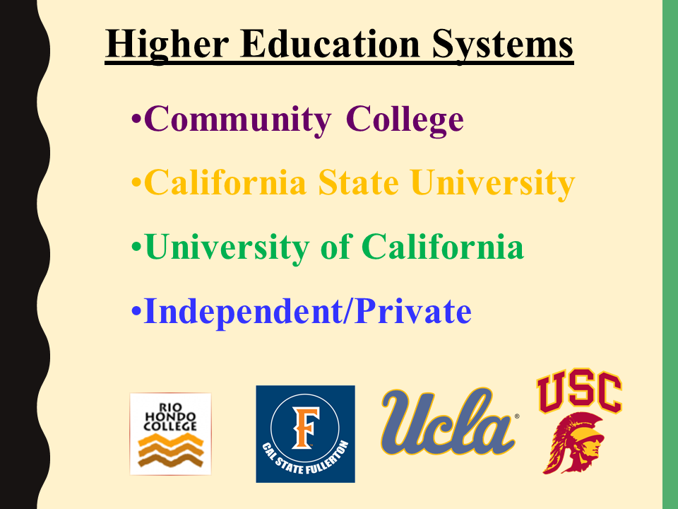 Higher Education Systems power point slide