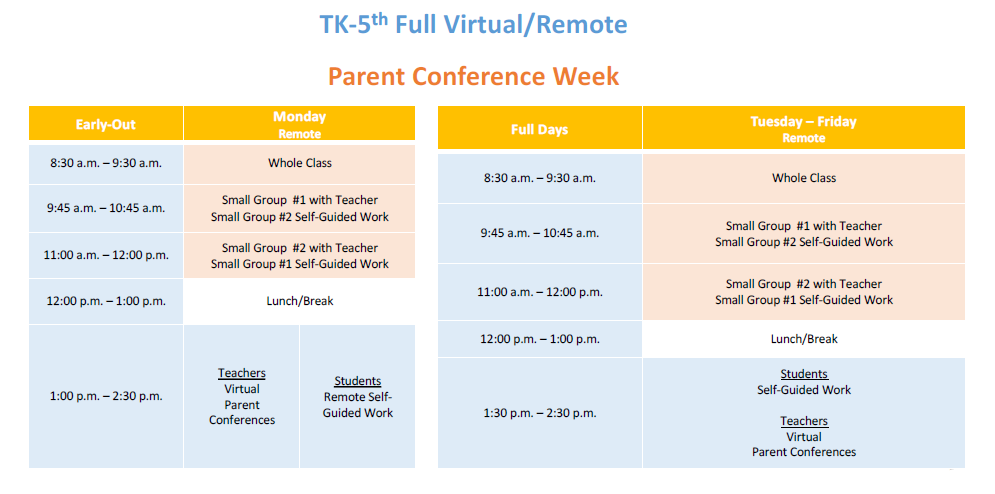 Table with Elementary Virtual Parent Conference Week Schedule