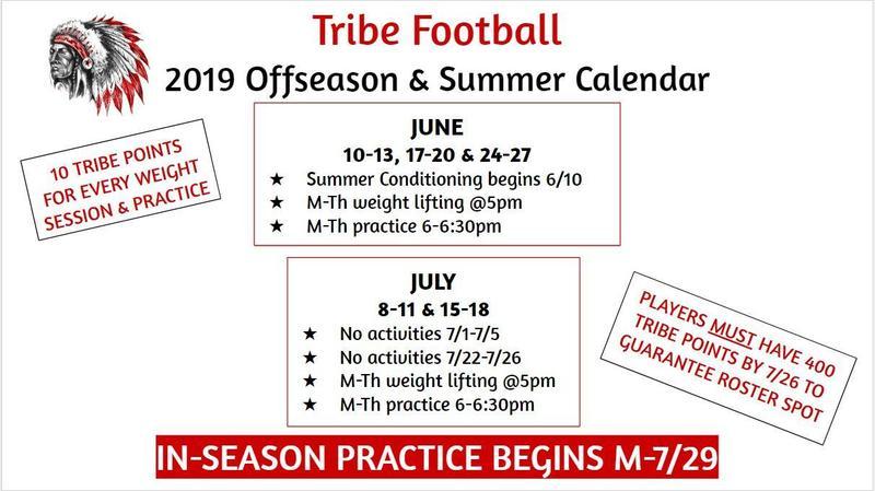 Summer Football Info