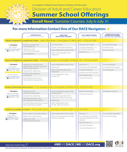 Summer School Offerings thumbnail
